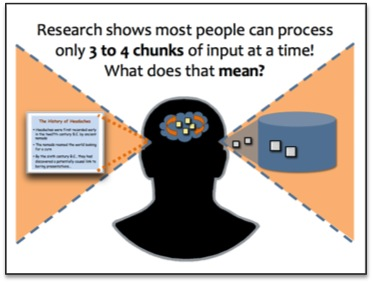 Diagram with caption: Research shows most people can process only 3 to 4 chunks of input at a time! What does that mean?