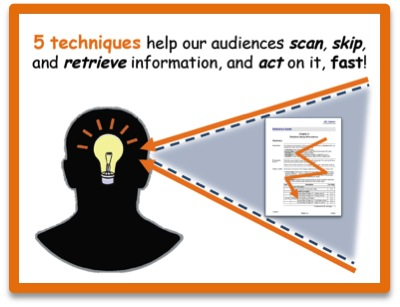 5 techniques help our audiences scan, skip, and retrieve information, and act on it, fast!