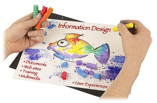 "Drawing depicting ""Information Design = User Experiences"""
