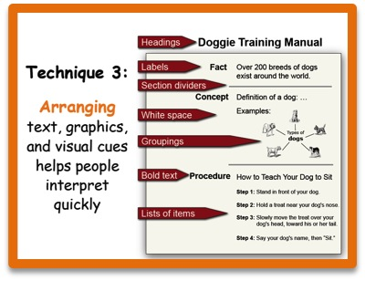 Technique 3: Arranging text, graphics, and visual cues helps people interpret quickly