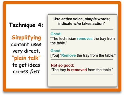 "Technique 4: Simplifying content uses very direct, ""plain talk"" to get ideas across fast"