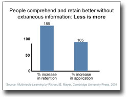 People comprehend and retain better without extraneous information: Less is more