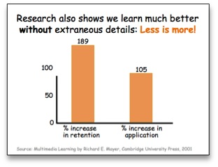 Research shows we learn much better without extraneous details: Less is more!