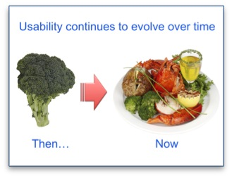 Usability continues to evolve over time